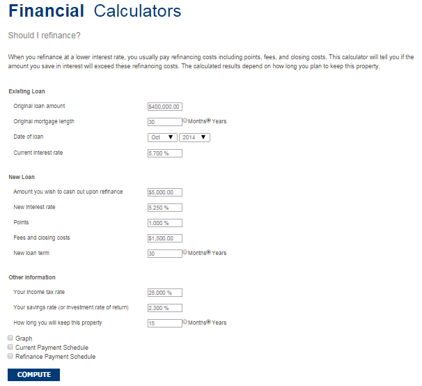 property calculator will reduce your profit