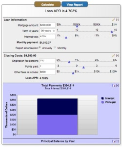 Mortgage APR Calculator