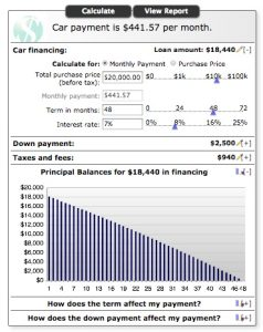 How much vehicle can I buy? - BB&T Calculator