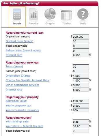 Am I Better Off Refinancing Calculator