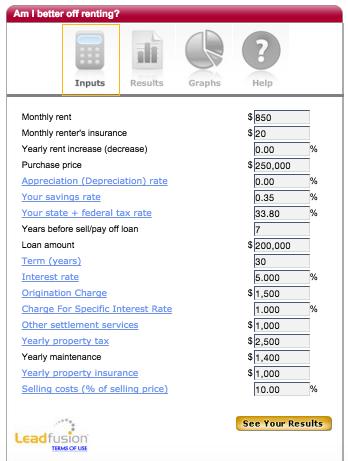 Am I Better Off Renting Calculator